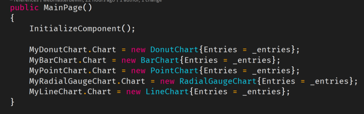 Xamarin Forms 101: How to create a barchart, linechart, radialchart